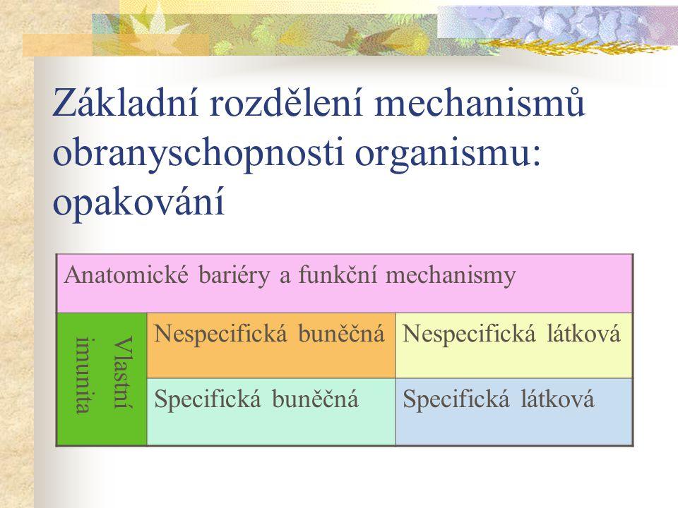 Základní rozdělení mechanismů obranyschopnosti organismu: opakování Anatomické bariéry a funkční mechanismy Vlastní imunita Nespecifická buněčnáNespec