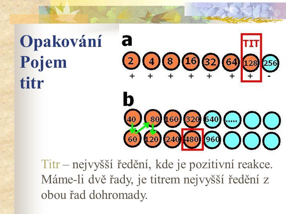 Titr – nejvyšší ředění, kde je pozitivní reakce. Máme-li dvě řady, je titrem nejvyšší ředění z obou řad dohromady. Opakování Pojem titr