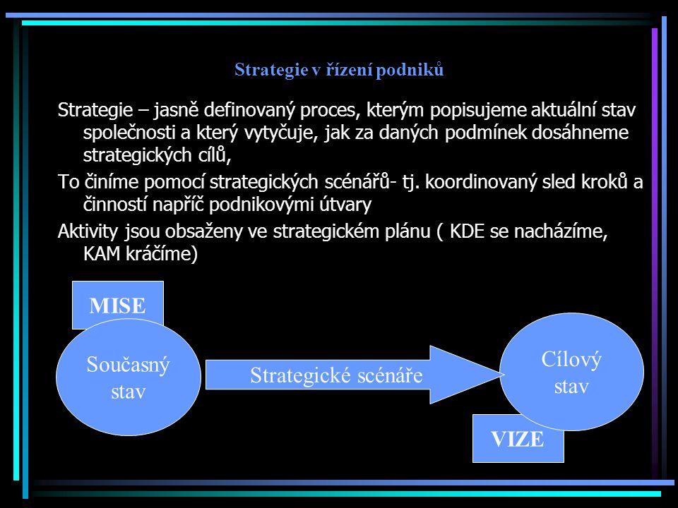 Strategie v řízení podniků Strategie – jasně definovaný proces, kterým popisujeme aktuální stav společnosti a který vytyčuje, jak za daných podmínek d