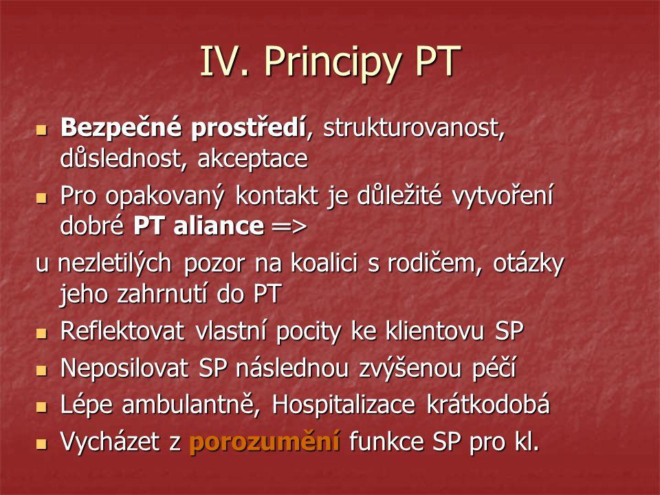 IV. Principy PT Bezpečné prostředí, strukturovanost, důslednost, akceptace Bezpečné prostředí, strukturovanost, důslednost, akceptace Pro opakovaný ko