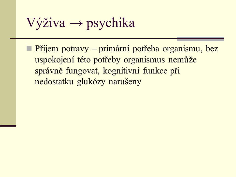 Výživa → psychika Příjem potravy – primární potřeba organismu, bez uspokojení této potřeby organismus nemůže správně fungovat, kognitivní funkce při n