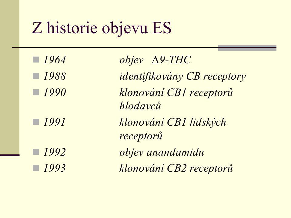 Z historie objevu ES 1964objev ∆9-THC 1988identifikovány CB receptory 1990klonování CB1 receptorů hlodavců 1991klonování CB1 lidských receptorů 1992ob