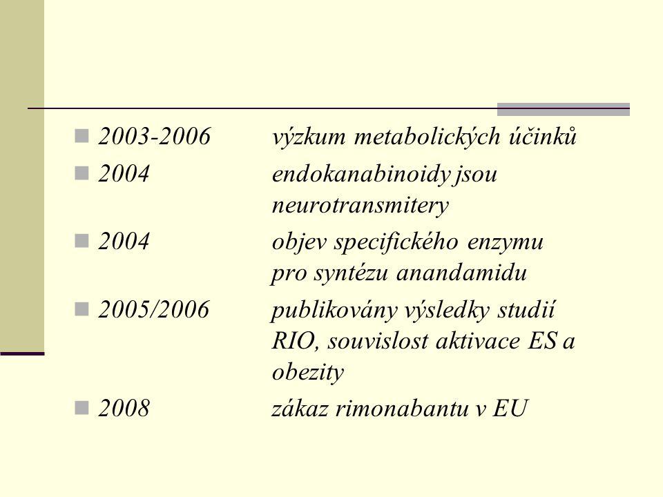2003-2006 výzkum metabolických účinků 2004endokanabinoidy jsou neurotransmitery 2004objev specifického enzymu pro syntézu anandamidu 2005/2006publikov