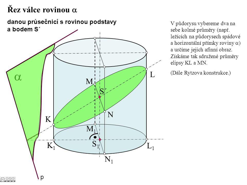  Řez válce rovinou  danou průsečnicí s rovinou podstavy a bodem S´ K L M N K1K1 L1L1 N1N1 M1M1 V půdorysu vybereme dva na sebe kolmé průměry (např.