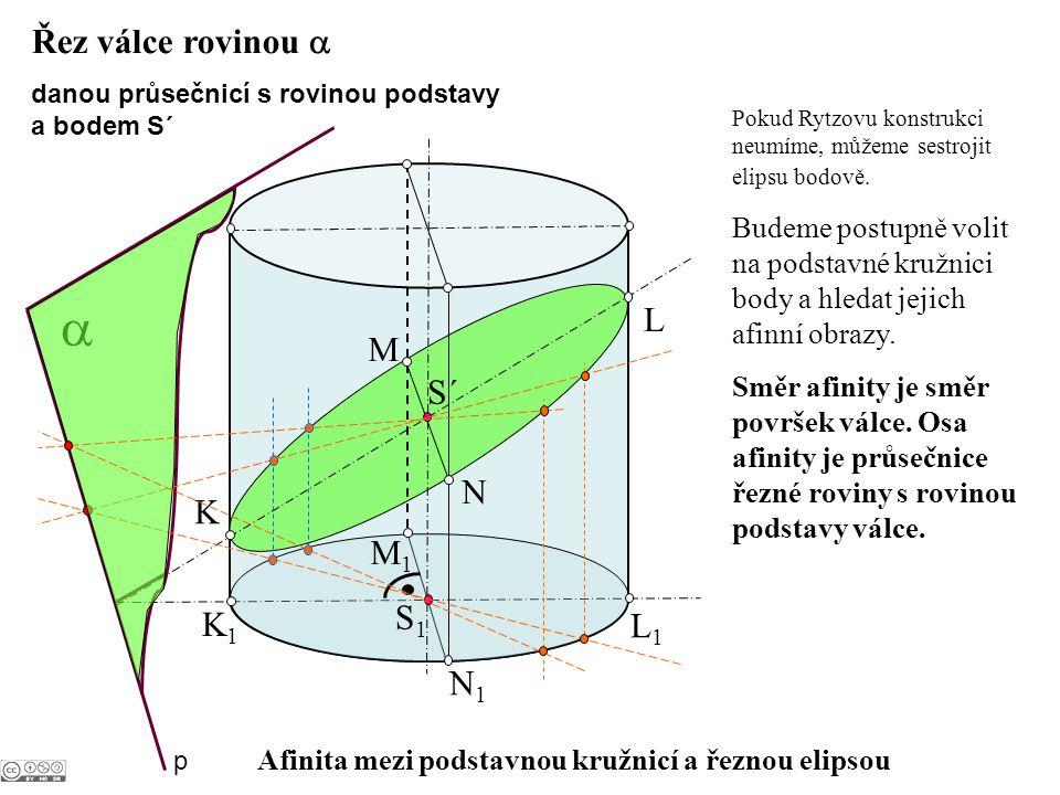 Afinita mezi podstavnou kružnicí a řeznou elipsou  Řez válce rovinou  danou průsečnicí s rovinou podstavy a bodem S´ K L M N K1K1 L1L1 N1N1 M1M1 Pok