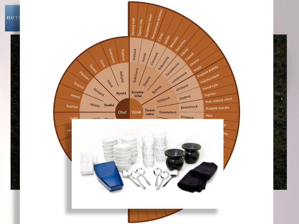 Degustace kávy Káva se hodnotí: smyslově (sladkost, kyselost, ostrost, trpkost, neutrální, nahořklá, bahnitá...) chemicky (vlhkost, obsahu tuku, popele a písku, jemnosti mletí zrna a množství kofeinu) mikrobioticky (přítomnost mikroskopických hub, mikroorganismů a toxinů) Nejprve se hodnotí zelené zrno – jeho vzhled, barevnost a aroma; pak následné upražené zrno a nakonec i jeho umletý vzorek
