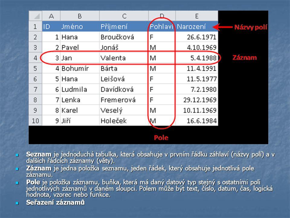 Seznam je jednoduchá tabulka, která obsahuje v prvním řádku záhlaví (názvy polí) a v dalších řádcích záznamy (věty). Seznam je jednoduchá tabulka, kte
