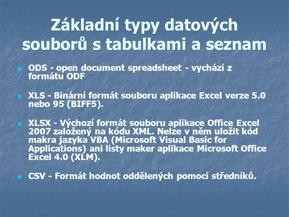 Základní typy datových souborů s tabulkami a seznam ODS - open document spreadsheet - vychází z formátu ODF XLS - Binární formát souboru aplikace Exce
