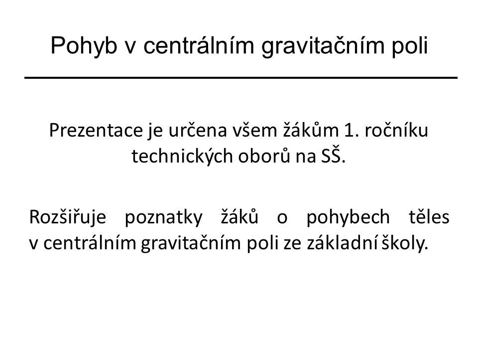 Pohyb v centrálním gravitačním poli Prezentace je určena všem žákům 1.