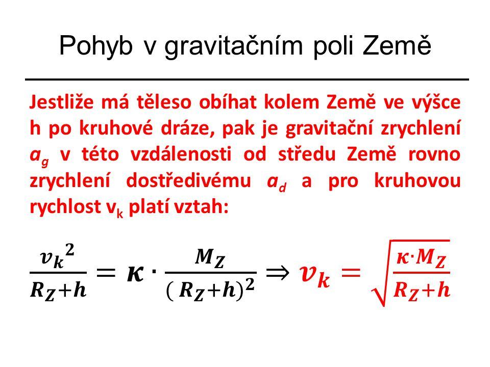 Pohyb v gravitačním poli Země