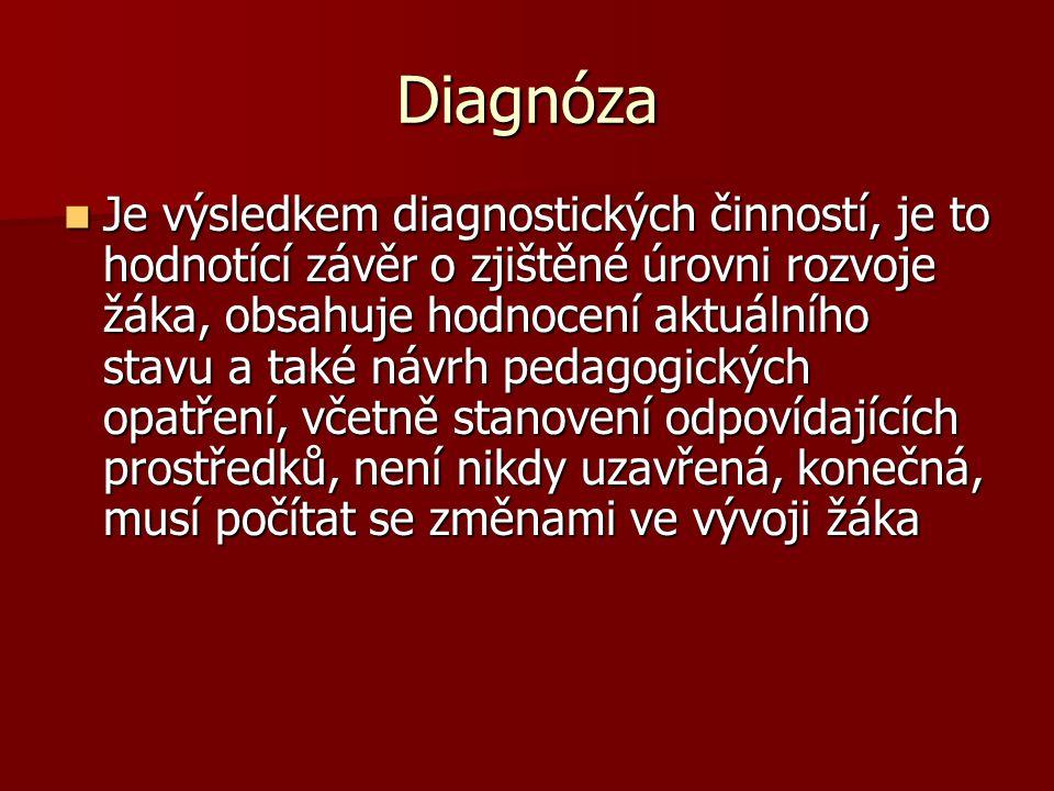 Diagnóza Je výsledkem diagnostických činností, je to hodnotící závěr o zjištěné úrovni rozvoje žáka, obsahuje hodnocení aktuálního stavu a také návrh pedagogických opatření, včetně stanovení odpovídajících prostředků, není nikdy uzavřená, konečná, musí počítat se změnami ve vývoji žáka Je výsledkem diagnostických činností, je to hodnotící závěr o zjištěné úrovni rozvoje žáka, obsahuje hodnocení aktuálního stavu a také návrh pedagogických opatření, včetně stanovení odpovídajících prostředků, není nikdy uzavřená, konečná, musí počítat se změnami ve vývoji žáka