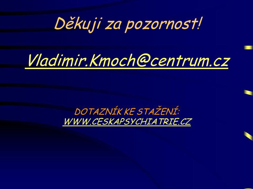 Děkuji za pozornost! Vladimir.Kmoch@centrum.cz DOTAZNÍK KE STAŽENÍ: WWW.CESKAPSYCHIATRIE.CZ Vladimir.Kmoch@centrum.cz WWW.CESKAPSYCHIATRIE.CZ