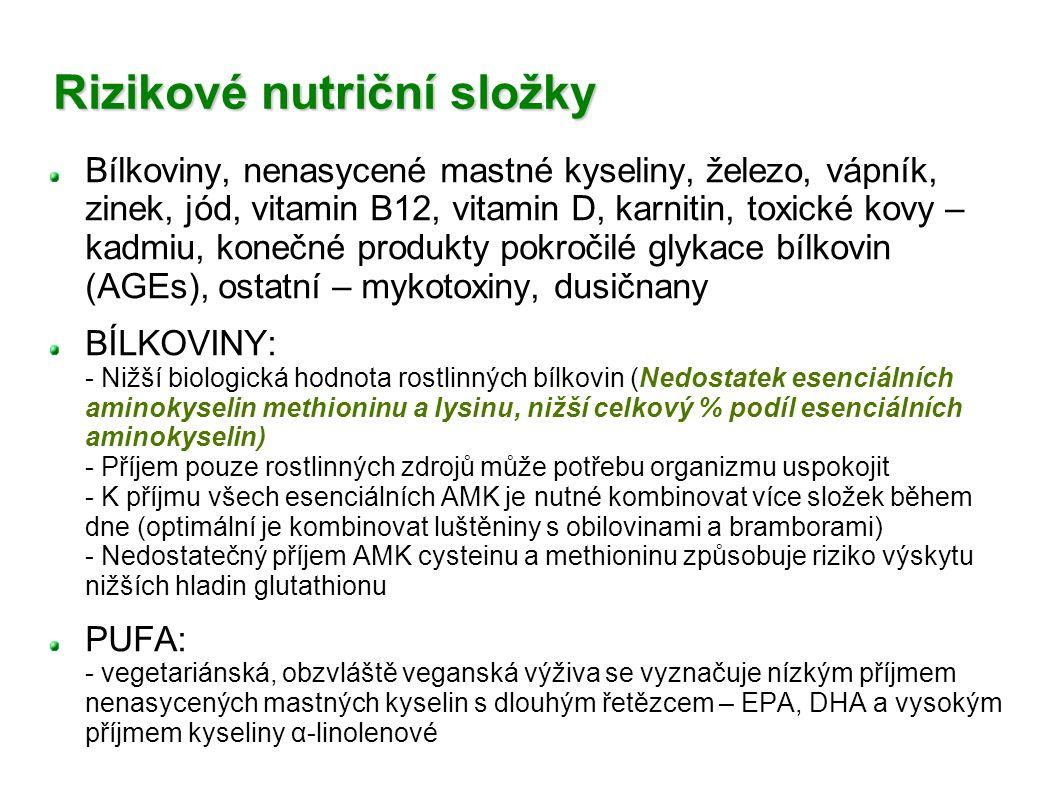 Rizikové nutriční složky Bílkoviny, nenasycené mastné kyseliny, železo, vápník, zinek, jód, vitamin B12, vitamin D, karnitin, toxické kovy – kadmiu, k