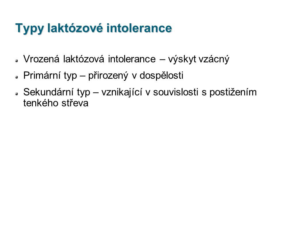 Typy laktózové intolerance Vrozená laktózová intolerance – výskyt vzácný Primární typ – přirozený v dospělosti Sekundární typ – vznikající v souvislos