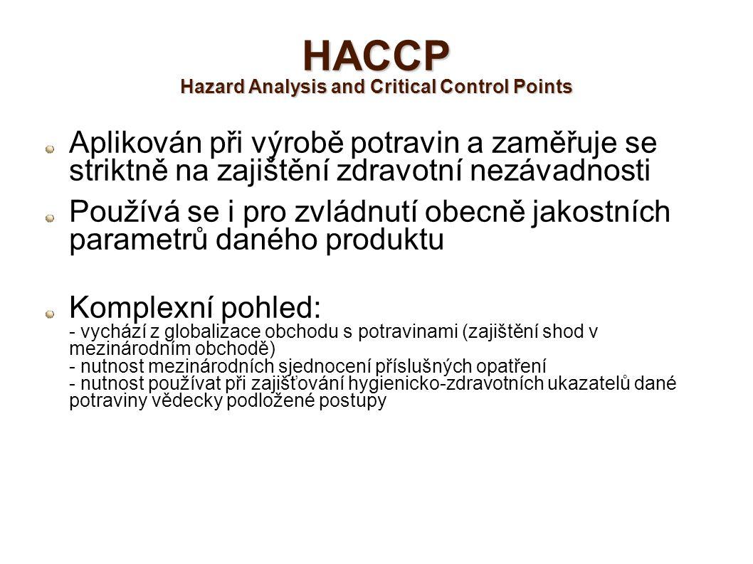 HACCP Hazard Analysis and Critical Control Points Aplikován při výrobě potravin a zaměřuje se striktně na zajištění zdravotní nezávadnosti Používá se