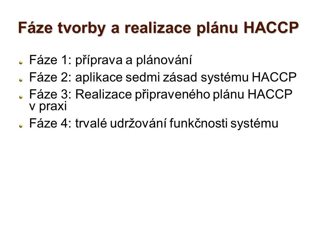 Fáze tvorby a realizace plánu HACCP Fáze 1: příprava a plánování Fáze 2: aplikace sedmi zásad systému HACCP Fáze 3: Realizace připraveného plánu HACCP