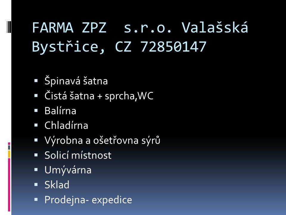 FARMA ZPZ s.r.o.