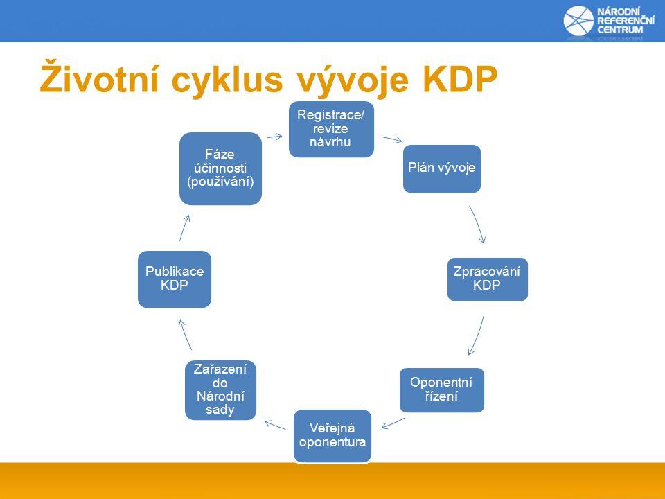 Životní cyklus vývoje KDP Registrace/ revize návrhu Plán vývoje Zpracování KDP Oponentní řízení Veřejná oponentura Zařazení do Národní sady Publikace KDP Fáze účinnosti (používání)