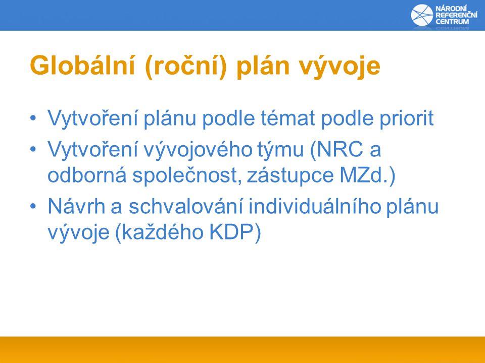 Globální (roční) plán vývoje Vytvoření plánu podle témat podle priorit Vytvoření vývojového týmu (NRC a odborná společnost, zástupce MZd.) Návrh a schvalování individuálního plánu vývoje (každého KDP)