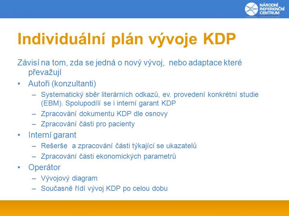 Individuální plán vývoje KDP Závisí na tom, zda se jedná o nový vývoj, nebo adaptace které převažují Autoři (konzultanti) –Systematický sběr literárních odkazů, ev.