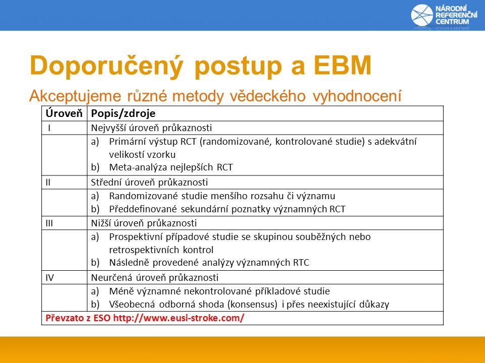 Doporučený postup a EBM Akceptujeme různé metody vědeckého vyhodnocení ÚroveňPopis/zdroje INejvyšší úroveň průkaznosti a)Primární výstup RCT (randomizované, kontrolované studie) s adekvátní velikostí vzorku b)Meta-analýza nejlepších RCT IIStřední úroveň průkaznosti a)Randomizované studie menšího rozsahu či významu b)Předdefinované sekundární poznatky významných RCT IIINižší úroveň průkaznosti a)Prospektivní případové studie se skupinou souběžných nebo retrospektivních kontrol b)Následně provedené analýzy významných RTC IVNeurčená úroveň průkaznosti a)Méně významné nekontrolované příkladové studie b)Všeobecná odborná shoda (konsensus) i přes neexistující důkazy Převzato z ESO http://www.eusi-stroke.com/