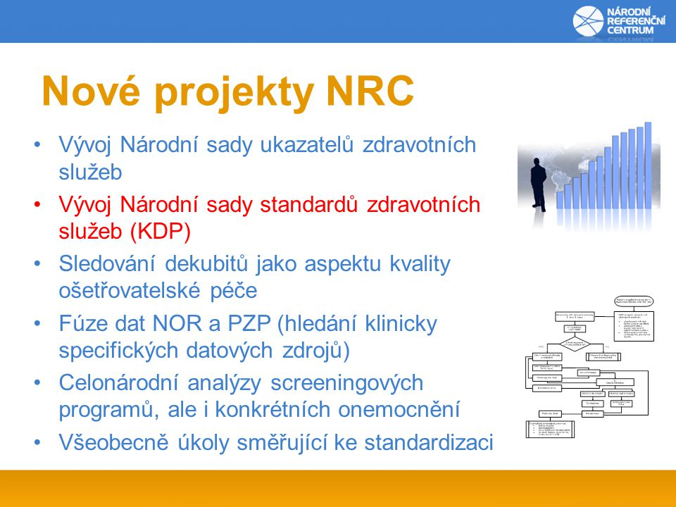 Nové projekty NRC Vývoj Národní sady ukazatelů zdravotních služeb Vývoj Národní sady standardů zdravotních služeb (KDP) Sledování dekubitů jako aspektu kvality ošetřovatelské péče Fúze dat NOR a PZP (hledání klinicky specifických datových zdrojů) Celonárodní analýzy screeningových programů, ale i konkrétních onemocnění Všeobecně úkoly směřující ke standardizaci