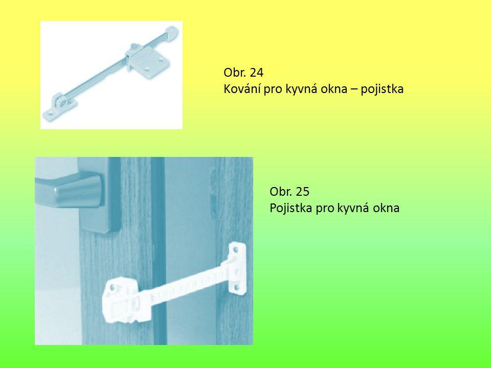 Obr. 24 Kování pro kyvná okna – pojistka Obr. 25 Pojistka pro kyvná okna
