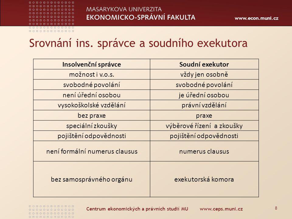 www.econ.muni.cz Centrum ekonomických a právních studií MU www.ceps.muni.cz 8 Srovnání ins. správce a soudního exekutora Insolvenční správceSoudní exe