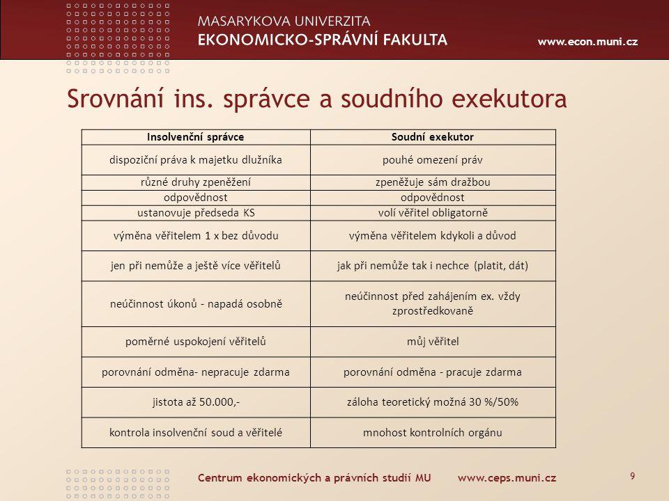 www.econ.muni.cz Centrum ekonomických a právních studií MU www.ceps.muni.cz 9 Srovnání ins. správce a soudního exekutora Insolvenční správceSoudní exe