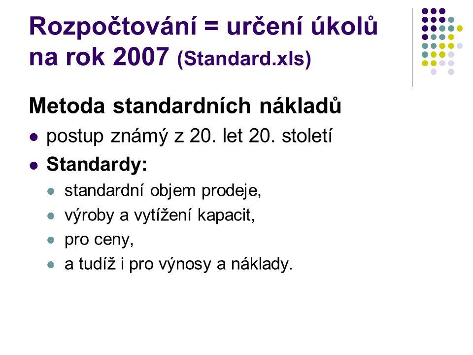 Rozpočtování = určení úkolů na rok 2007 (Standard.xls) Metoda standardních nákladů postup známý z 20. let 20. století Standardy: standardní objem prod
