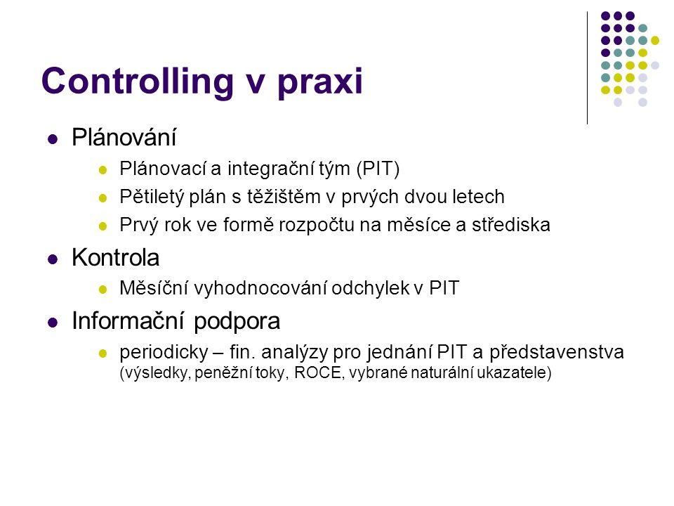 Controlling v praxi Plánování Plánovací a integrační tým (PIT) Pětiletý plán s těžištěm v prvých dvou letech Prvý rok ve formě rozpočtu na měsíce a st