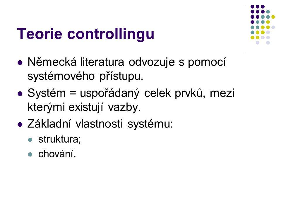 Teorie controllingu Německá literatura odvozuje s pomocí systémového přístupu. Systém = uspořádaný celek prvků, mezi kterými existují vazby. Základní