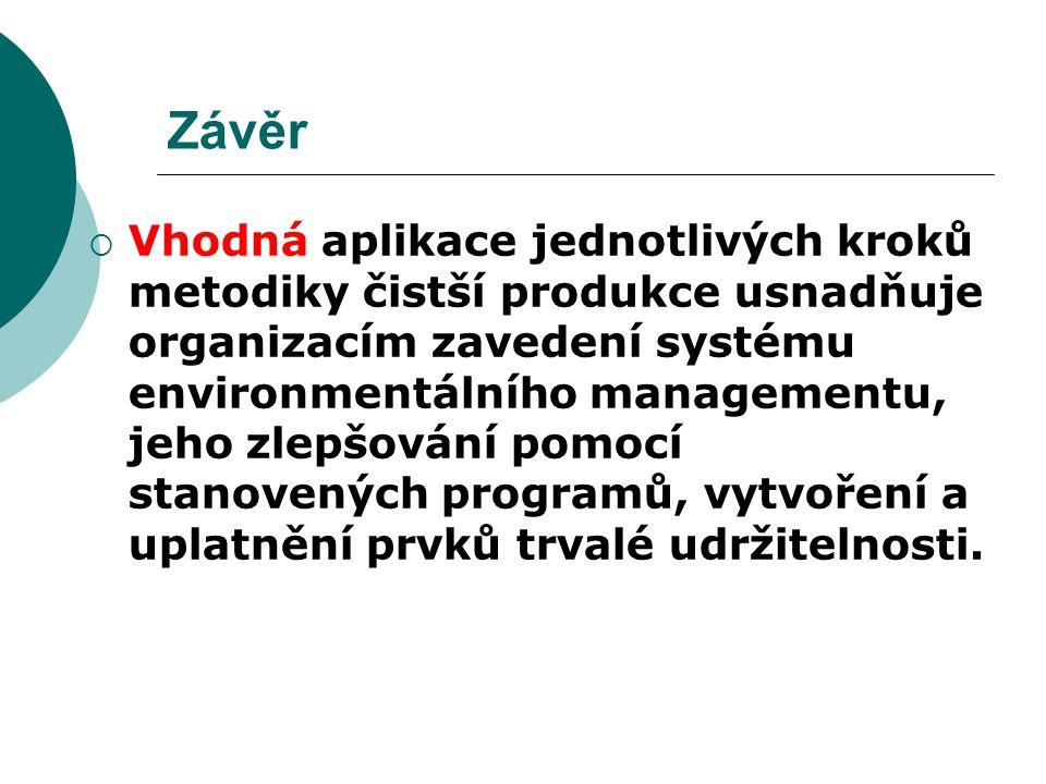 Závěr  Vhodná aplikace jednotlivých kroků metodiky čistší produkce usnadňuje organizacím zavedení systému environmentálního managementu, jeho zlepšov