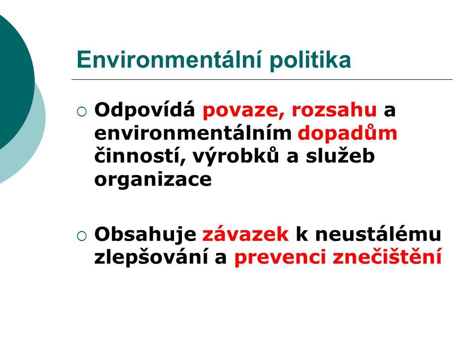 Environmentální politika  Odpovídá povaze, rozsahu a environmentálním dopadům činností, výrobků a služeb organizace  Obsahuje závazek k neustálému z