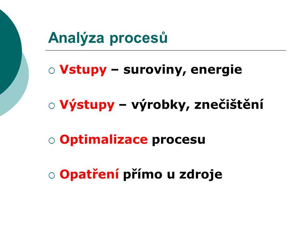 Analýza procesů  Vstupy – suroviny, energie  Výstupy – výrobky, znečištění  Optimalizace procesu  Opatření přímo u zdroje