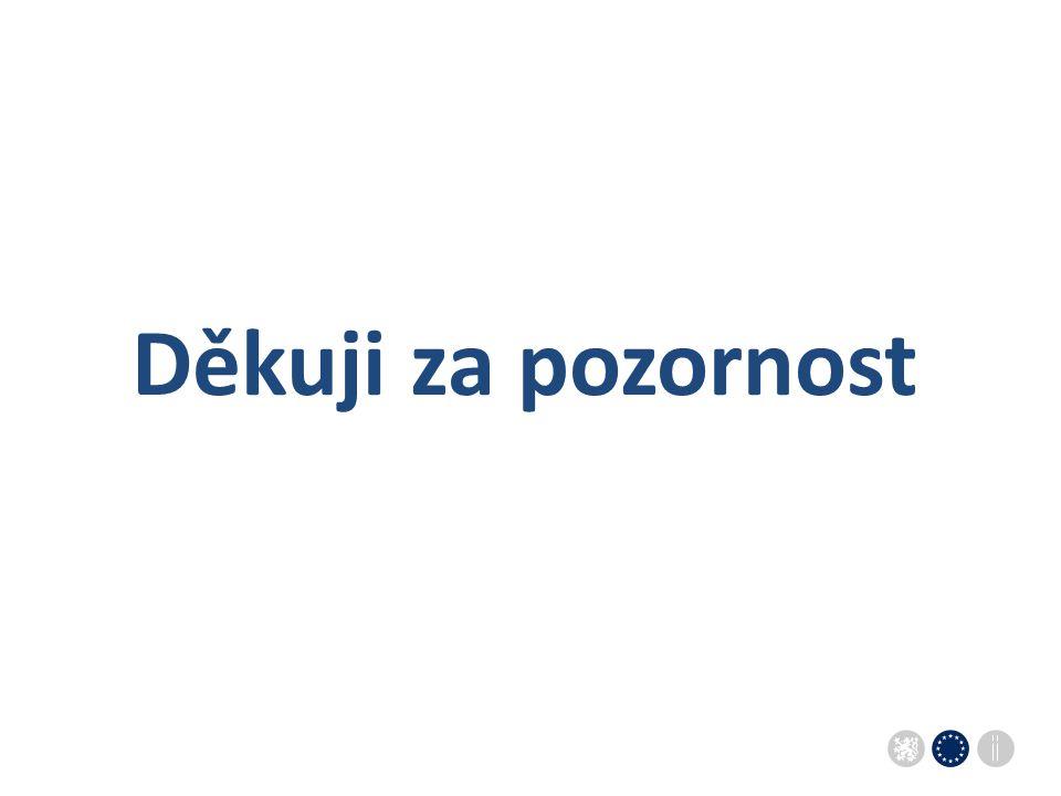 Sekce pro evropské záležitosti Úřadu vlády ČRSekce pro evropské záležitosti Úřadu vlády ČR Děkuji za pozornost