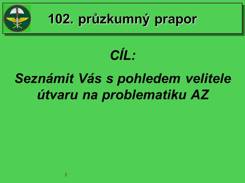 102. průzkumný prapor CÍL: Seznámit Vás s pohledem velitele útvaru na problematiku AZ 2