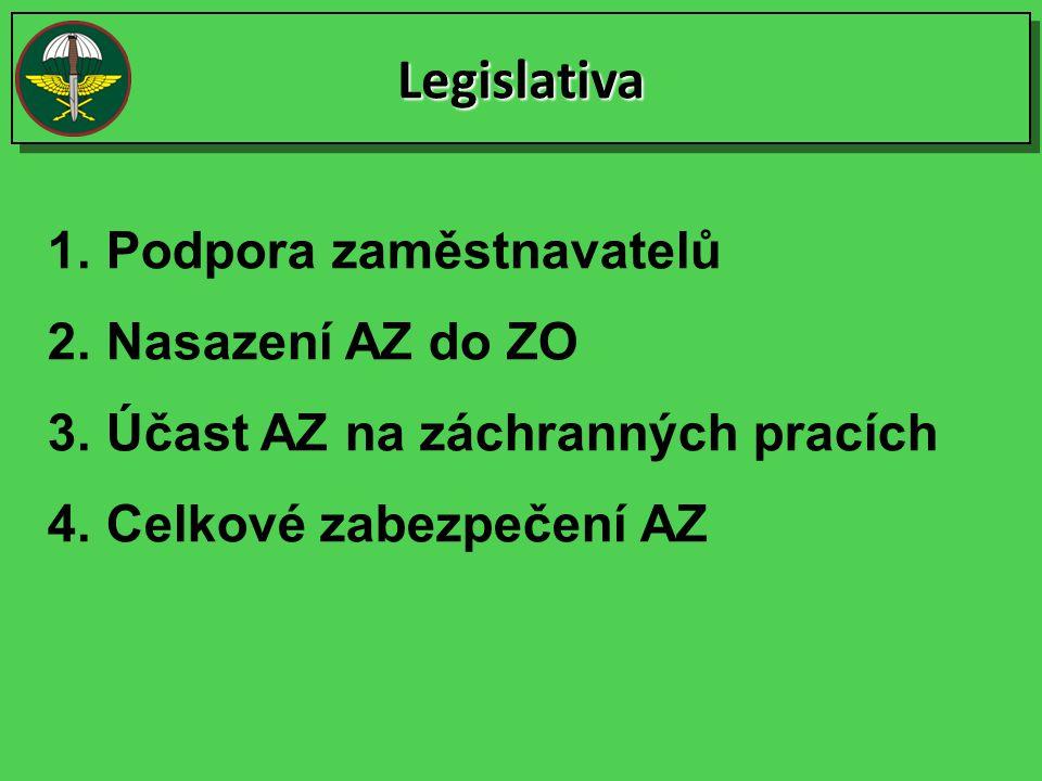 LegislativaLegislativa 1.Podpora zaměstnavatelů 2.Nasazení AZ do ZO 3.Účast AZ na záchranných pracích 4.Celkové zabezpečení AZ