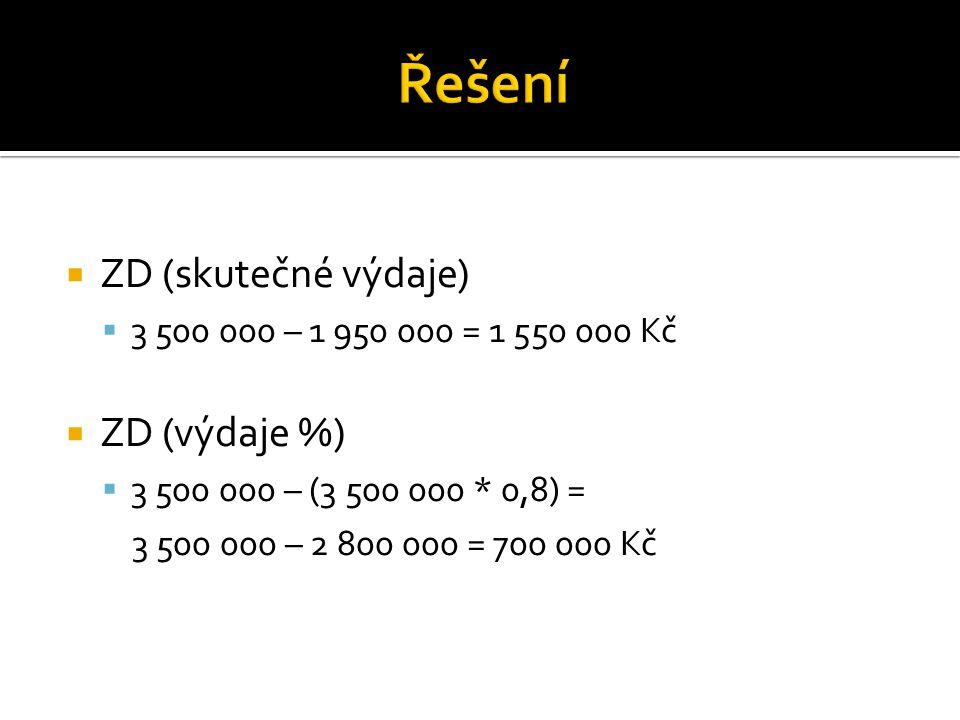  ZD (skutečné výdaje)  3 500 000 – 1 950 000 = 1 550 000 Kč  ZD (výdaje %)  3 500 000 – (3 500 000 * 0,8) = 3 500 000 – 2 800 000 = 700 000 Kč