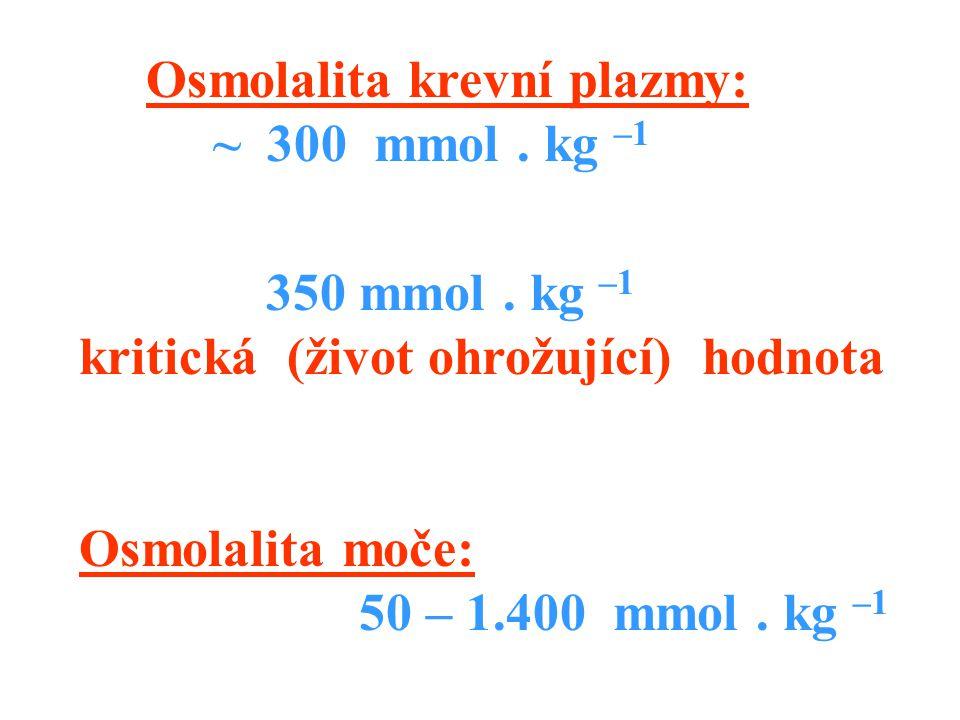 Osmolalita krevní plazmy: ~ 300 mmol.kg –1 350 mmol.