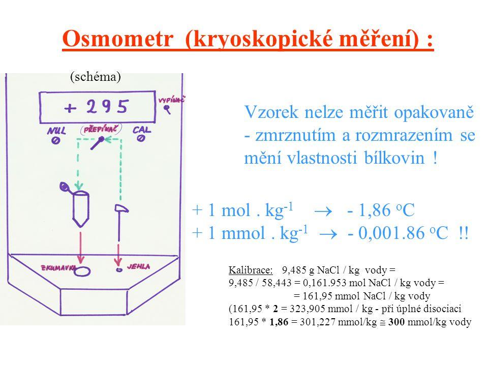 Osmometr (kryoskopické měření) : Vzorek nelze měřit opakovaně - zmrznutím a rozmrazením se mění vlastnosti bílkovin .