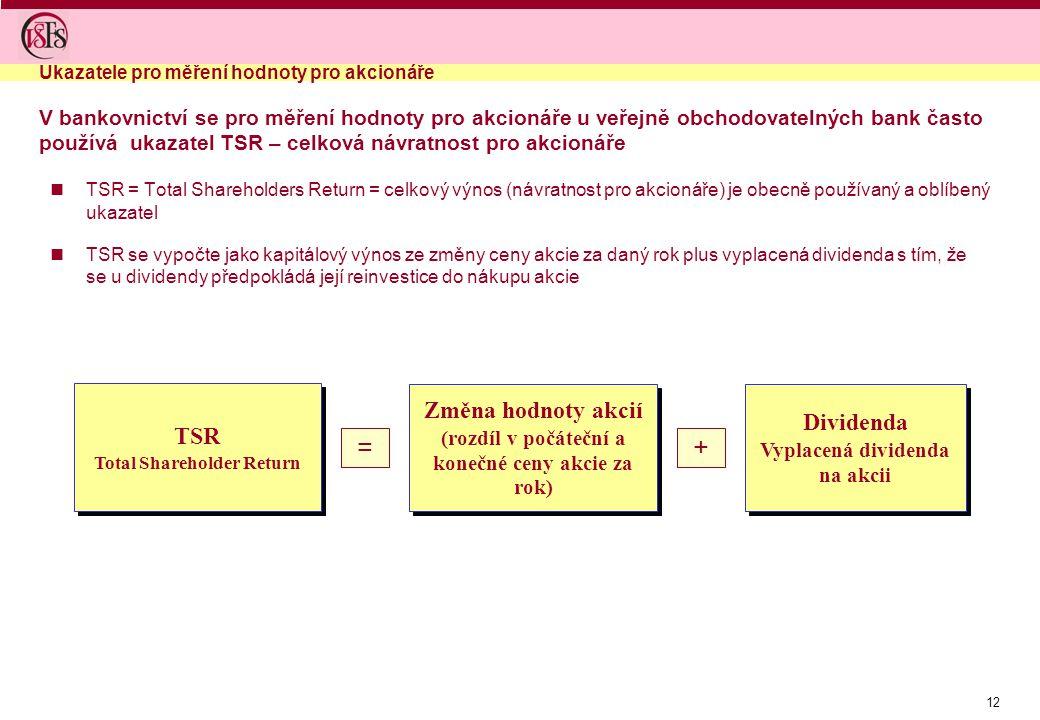 12 V bankovnictví se pro měření hodnoty pro akcionáře u veřejně obchodovatelných bank často používá ukazatel TSR – celková návratnost pro akcionáře TS