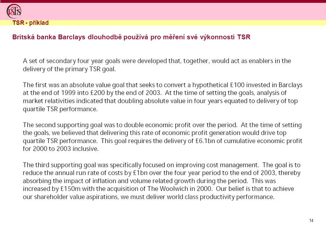 14 Britská banka Barclays dlouhodbě používá pro měření své výkonnosti TSR TSR - příklad