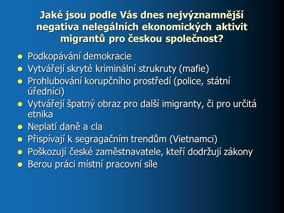 Jaké jsou podle Vás dnes nejvýznamnější negativa nelegálních ekonomických aktivit migrantů pro českou společnost? Podkopávání demokracie Podkopávání d