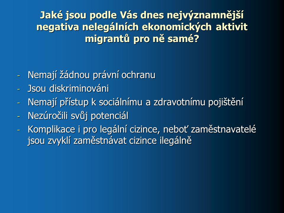 Jaké jsou podle Vás dnes nejvýznamnější negativa nelegálních ekonomických aktivit migrantů pro ně samé? - Nemají žádnou právní ochranu - Jsou diskrimi