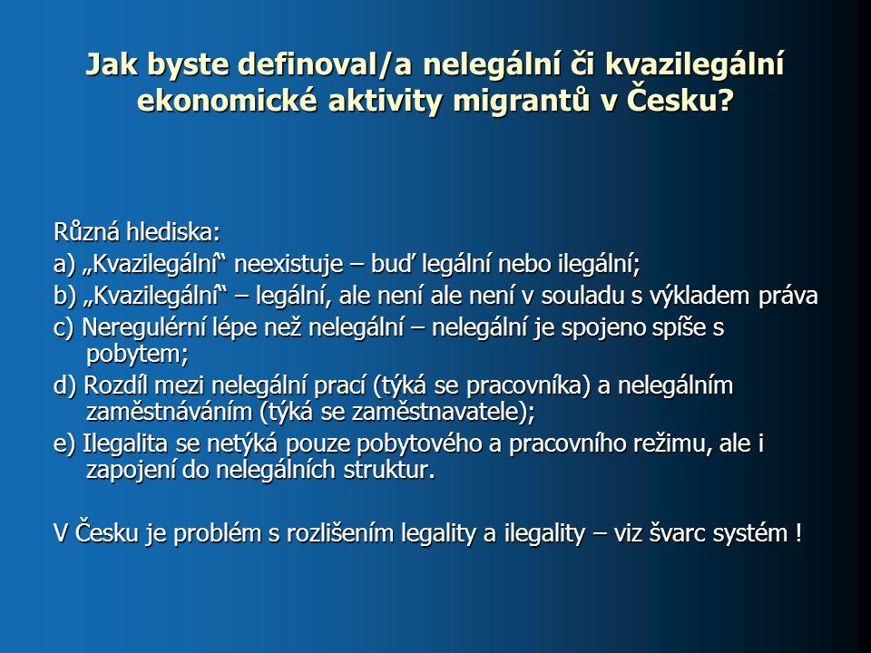 """Jak byste definoval/a nelegální či kvazilegální ekonomické aktivity migrantů v Česku? Různá hlediska: a) """"Kvazilegální"""" neexistuje – buď legální nebo"""