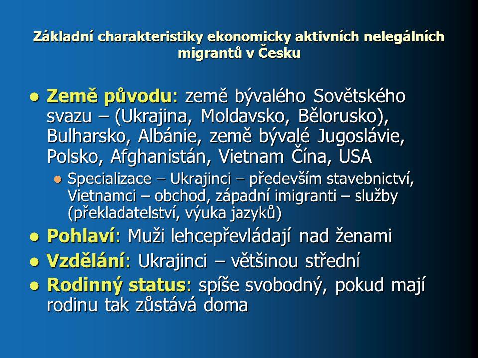 Základní charakteristiky ekonomicky aktivních nelegálních migrantů v Česku Země původu: země bývalého Sovětského svazu – (Ukrajina, Moldavsko, Bělorus