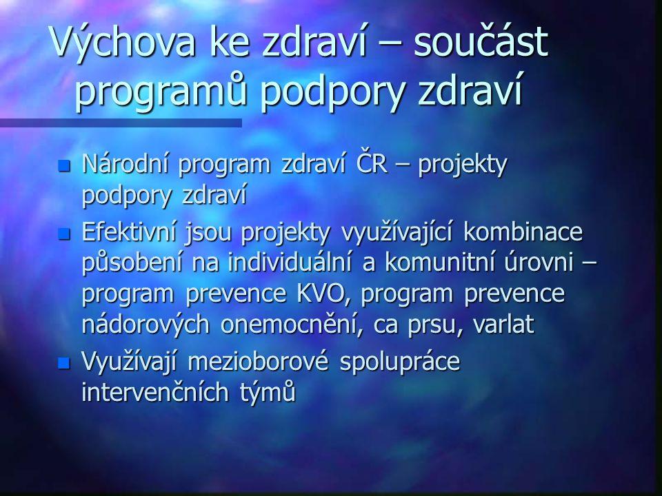 Výchova ke zdraví – součást programů podpory zdraví n Národní program zdraví ČR – projekty podpory zdraví n Efektivní jsou projekty využívající kombin