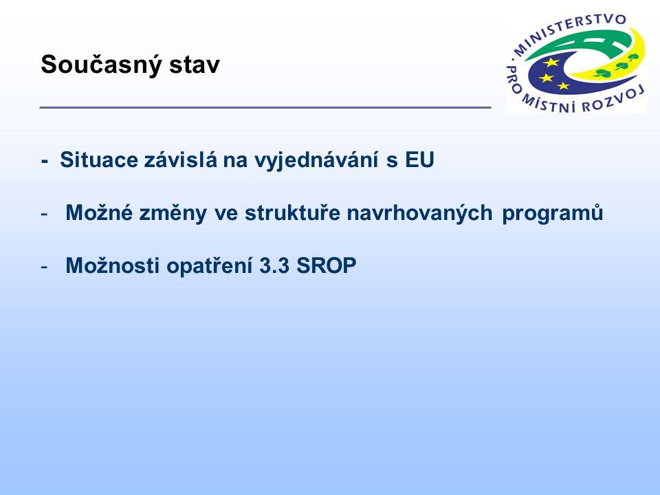 - Situace závislá na vyjednávání s EU -Možné změny ve struktuře navrhovaných programů -Možnosti opatření 3.3 SROP Současný stav