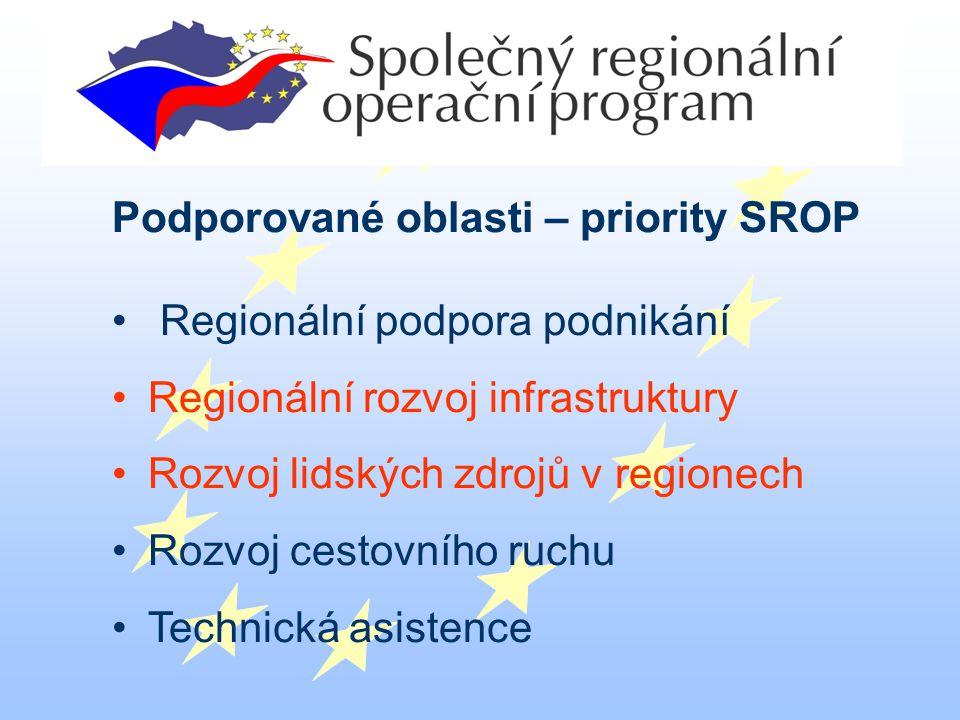 Podporované oblasti – priority SROP Regionální podpora podnikání Regionální rozvoj infrastruktury Rozvoj lidských zdrojů v regionech Rozvoj cestovního ruchu Technická asistence